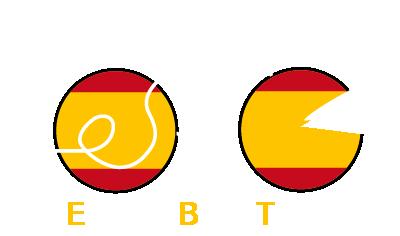Edible Bike Tours